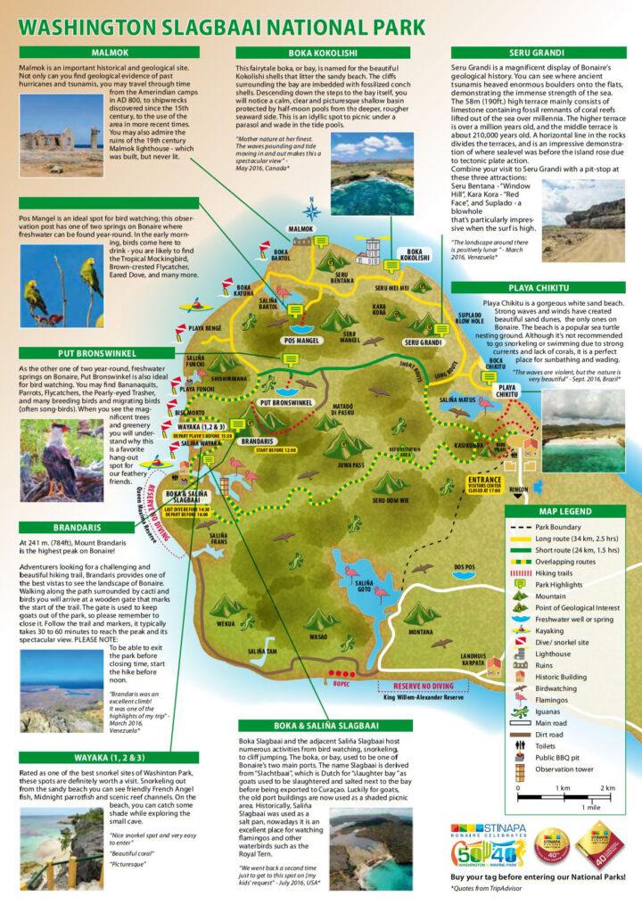 Kaart van washington Slagbaai National Park (WSNP)